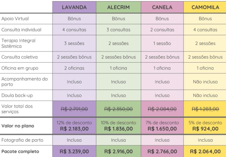 tabela_planos_redeocitocina